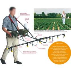 PrecisPray Simplex recherche agronomique